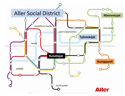 allersocialdistrict