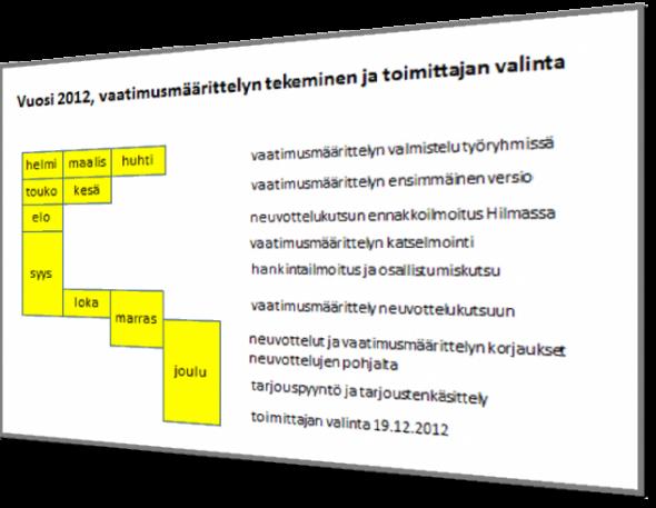 turkuamk-vuosi-2012-verkkouudistuksen-vaiheet