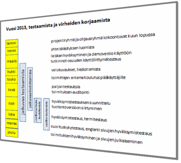 turkuamk-vuosi-2013-verkkouudistuksen-vaiheet